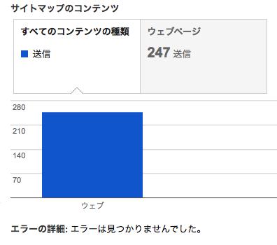magento日本語化でのsitemap xml生成 ecサイトやモールで商売繁盛を